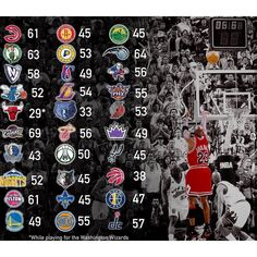 Michael Jordan's highest scoring game against every team in the NBA. Team Usa Basketball, Michael Jordan Basketball, Basketball Memes, Basketball Leagues, Basketball Pictures, Basketball Legends, Basketball Stuff, Basketball Shooting, Best Nba Players