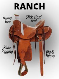 RANCH Big and heavy. Slick, hard seat for comfortable day-long use. Sturdy tree for rigorous ranch work. High cantles and back straps. Plate rigging, which is more comfortable for a horse that wears a saddle all day long.-SR