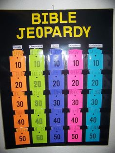 jeopardy games for girls