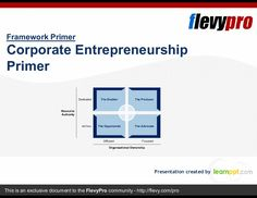 Corporate Entrepreneurship is the process by which teams within an establish organization conceive, develop, launch, and manage a new business that distinct from the parent organization by leveraging the parent organization\'s resources. Studies have shown Corporate Entrepreneurship helps stimulate Innovation, revitalizes the organization, increases employee productivity, and creates a superior market advantage. In fact, it is a cost-effective approach to promote and maintain a Competitive A Strategy Map, Innovation Strategy, Innovation Management, Disruptive Innovation, Six Sigma Tools, Business Presentation, Presentation Templates, Workplace Productivity, Lean Six Sigma