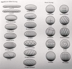 More patterns for scoring different bread. They can be cut in many different ways to create interesting designs when baked. Use this poster to talk about different designs and provide dough and knives to practice different designs.