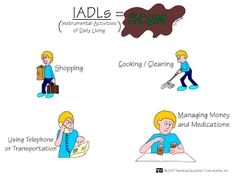 Nursing Mnemonics and Tips: ADL