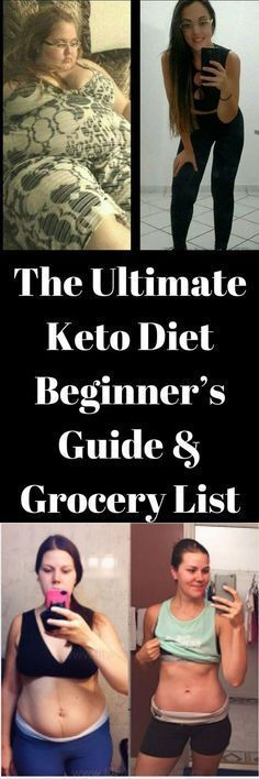 The Ultimate Keto Diet Beginner's Guide & Grocery List #keto #lowcarb #loseweightfastandeasy #newyearsresolution