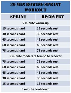 14 Incredible Rowing Machine Workouts To Lose Weight & Drop Fat! - TrimmedandToned