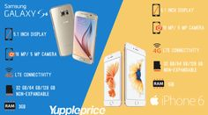 #SamsungGalaxyS6 v/s #Apple #iPhone6. Compare smartly at Yuppleprice.com and buy the best.