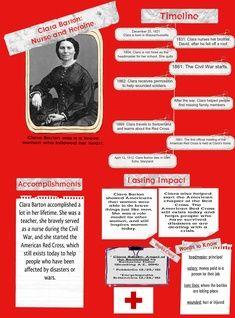 Clara Barton 1865 now in colour, old photos coloured bring history ...