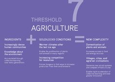 Threshold Card: Threshold 7 – Rise of Agriculture | 7.0—The Rise of Agriculture | Khan Academy