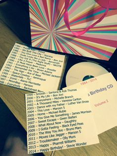 30th birthday gift idea for sister - 1984 to 2014 ... pick favourite song from each year!