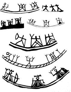 Sarakka, Juksakka, and Uksakka. In Sámi mythology, the first akka was Maderakka and her daughters were Sarakka, Uksakka and Juksakka. Some Sámi thought they lived under their kota tents. Sarakka helped during the pregn Esoteric Symbols, Ancient Symbols, Ancient Art, Cave Drawings, Lappland, Rock Art, Mythology, Drums, Norway