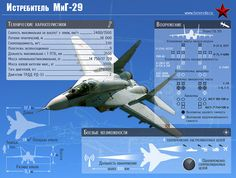 MiG-29 fourth-generation jet fighter aircraft