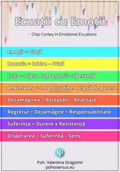 Positive Discipline, Feelings And Emotions, Physiology, Mantra, Strong Women, Counseling, Periodic Table, Therapy, Management