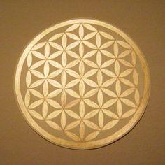 The Foundational Knowledge to Spiritual Alchemy