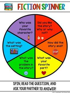 This is a set of two reading comprehension spinners for Kindergarten or 1st grade (one fiction spinner and one nonfiction spinner). | Learning at the Primary Pond Partner Reading, Small Group Reading, Reading Goals, Guided Reading, Teaching Reading, Reading Tips, Primary Teaching, Learning, 2nd Grade Activities