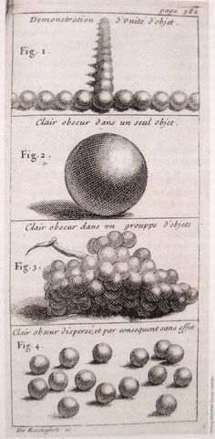 Looks like an 18th-century lesson in shading spheres