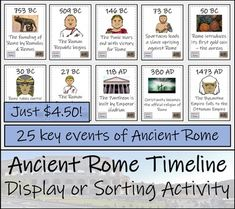 Ancient Rome Timeline Display, Research and Sorting Activity Social Studies Resources, Teaching Resources, Teaching Ideas, Christmas Play Scripts, Middle School History, Middle School Classroom, Sorting Activities, Close Reading, Classroom Displays