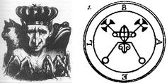 The 13 Easiest Demons To Summon - Frater Lucath Demon Spells, Dark Spells, Occult Symbols, Magic Symbols, Magick, Witchcraft, Summoning Demons, Real Magic Spells, Occult Science