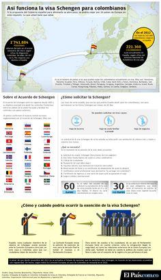 El Gobierno español llevará a la Comisión Europea la propuesta de excluir a Colombia de los países que necesitan visa para una corta estadía en la Unión Europea ¿Cómo cambia el panorama? ¿Cuántos se ven beneficiados? En este gráfico está todo lo que debes saber sobre la visa Schengen: http://www.elpais.com.co/elpais/colombia/graficos/radiografia-visa-schengen