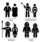 Africa Indigenous People Red Indian Eskimo Man Woman People National Traditional Costume Dress Clothing Icon Symbol Sign Pictogram stock photography