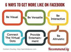 Learn it, Live it, Like it! #social media