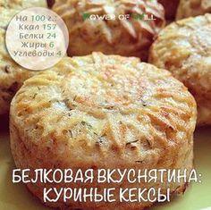 Белковая вкуснятина: куриные кексы  Они просто обалденные! Особенно, когда сразу из духовки!  Ингредиенты:  • 2 куриных грудки • 2 яйца • 1 ст. натертого нежирного сыра • 1/2 ст. обезжиренного молока • 1/2 ст. отрубей • Зелень по вкусу • Соль, специи по вкусу..