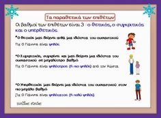 Greek Language, Second Language, Greek Alphabet, Kids Corner, Classroom Organization, Speech Therapy, Grammar, Teaching, Activities