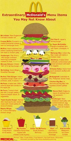 Extraordinary McDonalds's menu items your may not know about #infographic