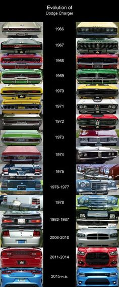 Vintage Motorcycles Muscle Evolution of Dodge Charger Dodge Challenger, Hot Rods, Dodge Muscle Cars, Dodge Chrysler, Us Cars, Collector Cars, American Muscle Cars, Amazing Cars, Car Car
