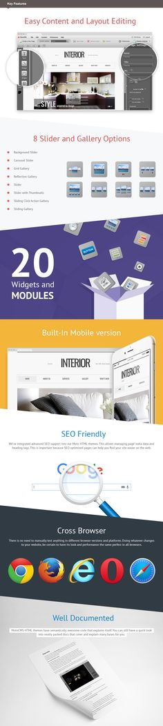 Product Description Here is a new cool bundle from MOTO CMS! Grab these 3 HTML templates with 88% discount. In a world without MotoCMS, making a website would involve hiring a designer, a coder, a …