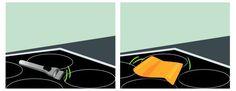 les 25 meilleures id es de la cat gorie plaque vitroceramique sur pinterest vitroceramique. Black Bedroom Furniture Sets. Home Design Ideas