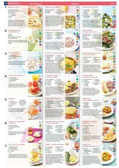 Fabuleux Exemples de menus que je pourrais faire – Sonia et son parcours WW Fabulous examples of menus that I could do – Sonia and her career WW Weigh Watchers, Diet Recipes, Healthy Recipes, Diet Meals, Cooking Recipes, Healthy Menu, Batch Cooking, Cooking Kale, Cooking Steak