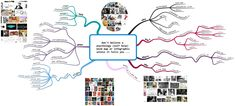 Dont Believe a Psychology (Self Help) Mind Map Unless it Tells You