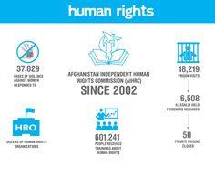 31 Un Human Rights Declaration Ideas Human Rights Declaration Of Human Rights Human
