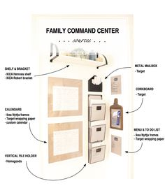 HOME - COMMAND CENTER organizing family command center clean uncluttered, home office, organizing Be Command Center Kitchen, Family Command Center, Command Centers, Family Message Center, Home Office Organization, Bathroom Organization, Family Organization Wall, Organization Station, Home Management