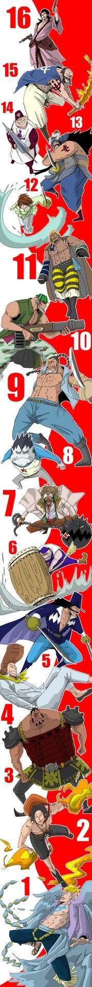 Whitebeard Pirates #OnePiece #anime