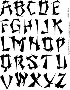 Tattoo Lettering Fonts, Hand Lettering Alphabet, Font Art, Alphabet Stencils, Cursive Letters, Cursive Fonts, Alphabet Design, Graffiti Alphabet, Types Of Lettering