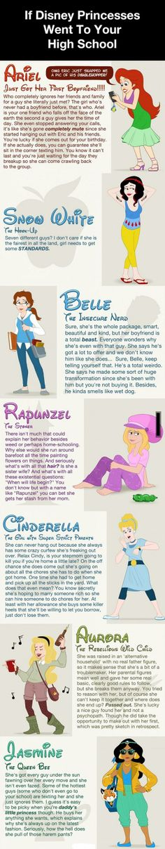 If Disney Princesses Went To Your High School
