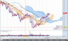 American Stock Market: SEAGATE TECHNOLOGY PLC-ORDINARY (NASDAQ) BUY !!