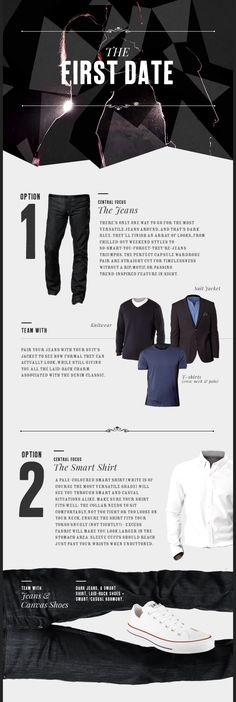 The Capsule Wardrobe | Men's must-have The First Date