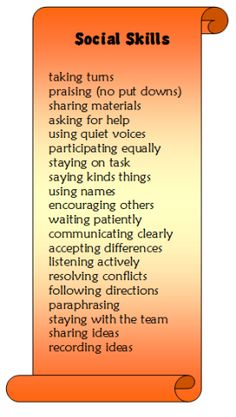List of social skills along with specific strategies for teaching those skills