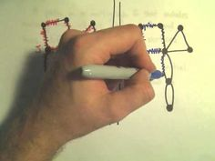 Euler Circuits and Euler Paths. In this video I discuss the ideas of: paths, multigraphs, euler paths, euler circuits, the necessary and sufficient condition for a graph to have an euler path or euler circuit, along with an applied problem.