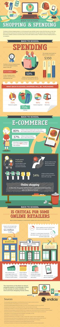 Back To School Ecommerce #Infographic #Business #Ecommerce