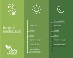 ¿Tienes una Rutina de Cuidado Facial? En nuestro nuevo Infograma podrás ver cuáles son los pasos de un correcto cuidado facial tanto de día ☀ como de noche  #CuidadoFacial