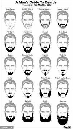 Tipos de barba- Para todo estilo.