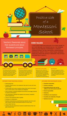 Naudain Academy lists the positive side of Montessori school. Chief on our list? No tests.