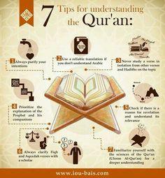 Quranic Tips