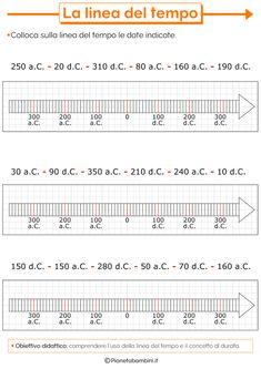 La Linea del Tempo: Schede Didattiche per la Scuola Primaria | PianetaBambini.it Periodic Table, Homeschooling, Studio, Socialism, Geography, Destiny, Periodic Table Chart, Study