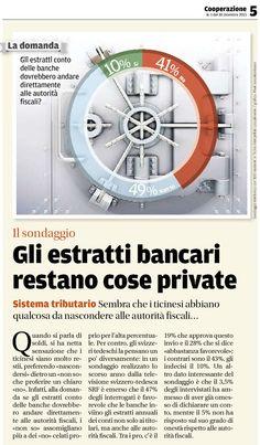 IL SONDAGGIO (d'archivio) — Pubblicato il 30 dicembre 2013 — Gli estratti bancari restano cose private. Tratto dal nostro e-paper: http://epaper.cooperazione.ch