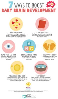 7 Ways to Boost Your Baby's Brain Development [infographic]