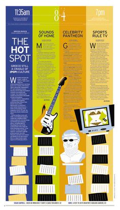 The Hot Spot - Hartford Courant newspaper layout http://www.courant.com/ #editorial #design ***** This layout using a great color scheme that it unusual. The columns help to break up the different categories, and the art helps fill dead space.