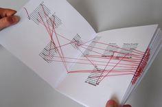 Christian Boltanski. Obra libros de artista. Blog. INITIAL RESEARCH - workflow